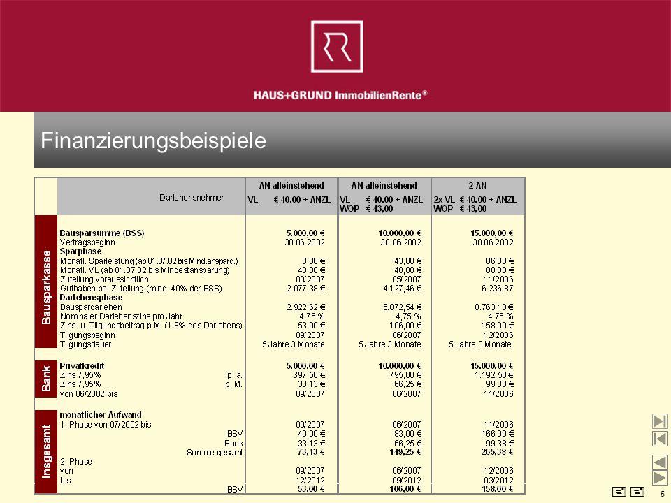 6 Links zu Präsentationen ImmobilienRente ® VTP + MB Präsentation Fragen + Antworten Weitere Fragen + Antworten Präsentation beenden Fazit