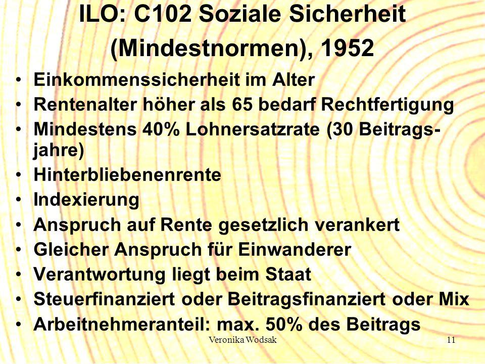 Veronika Wodsak11 ILO: C102 Soziale Sicherheit (Mindestnormen), 1952 Einkommenssicherheit im Alter Rentenalter höher als 65 bedarf Rechtfertigung Mind