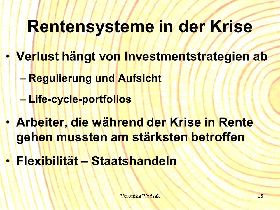 Veronika Wodsak18 Rentensysteme in der Krise Verlust hängt von Investmentstrategien ab –Regulierung und Aufsicht –Life-cycle-portfolios Arbeiter, die