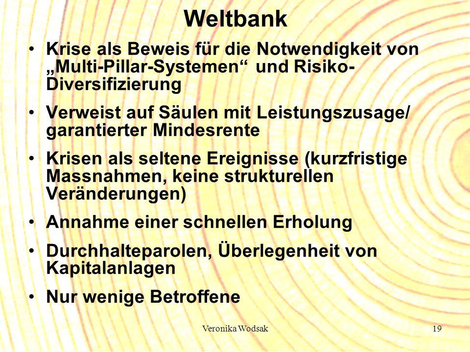 Veronika Wodsak19 Weltbank Krise als Beweis für die Notwendigkeit von Multi-Pillar-Systemen und Risiko- Diversifizierung Verweist auf Säulen mit Leist