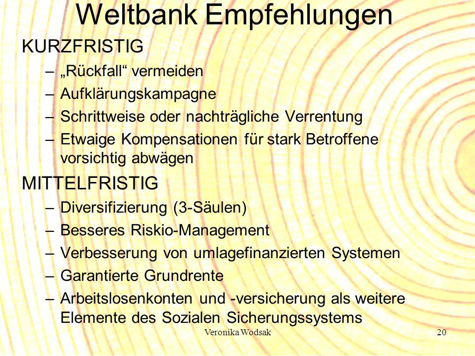 Veronika Wodsak20 Weltbank Empfehlungen KURZFRISTIG –Rückfall vermeiden –Aufklärungskampagne –Schrittweise oder nachträgliche Verrentung –Etwaige Komp