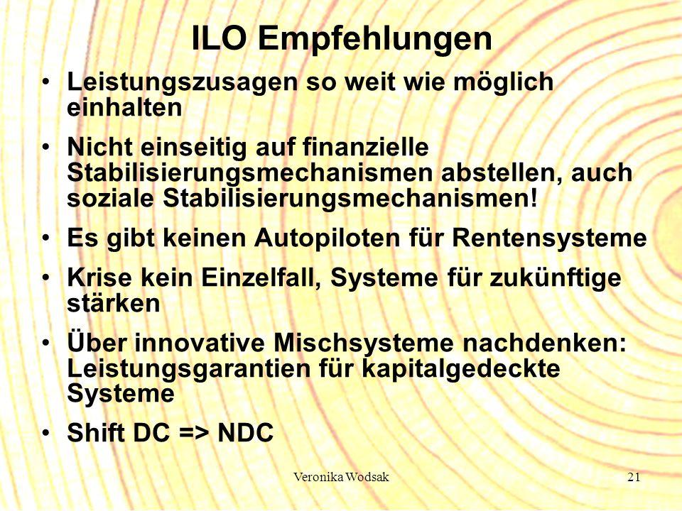 Veronika Wodsak21 ILO Empfehlungen Leistungszusagen so weit wie möglich einhalten Nicht einseitig auf finanzielle Stabilisierungsmechanismen abstellen