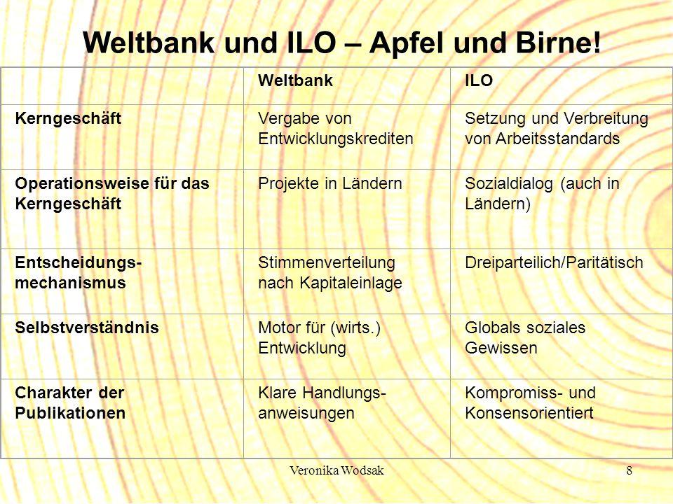 Veronika Wodsak8 Weltbank und ILO – Apfel und Birne! WeltbankILO KerngeschäftVergabe von Entwicklungskrediten Setzung und Verbreitung von Arbeitsstand
