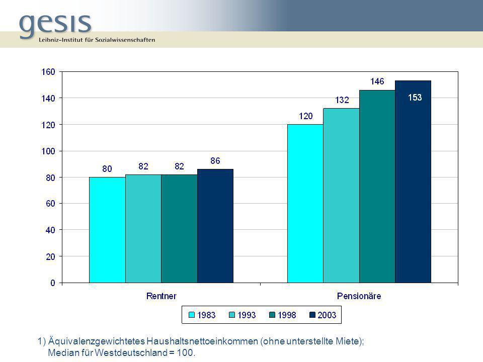1) Äquivalenzgewichtetes Haushaltsnettoeinkommen (ohne unterstellte Miete); Median für Westdeutschland = 100.