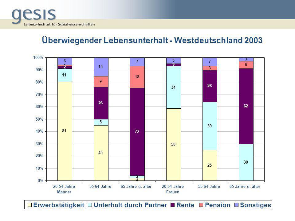 Überwiegender Lebensunterhalt - Westdeutschland 2003