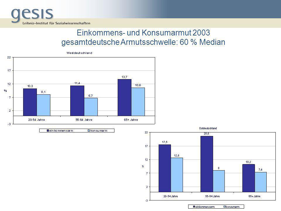 Einkommens- und Konsumarmut 2003 gesamtdeutsche Armutsschwelle: 60 % Median