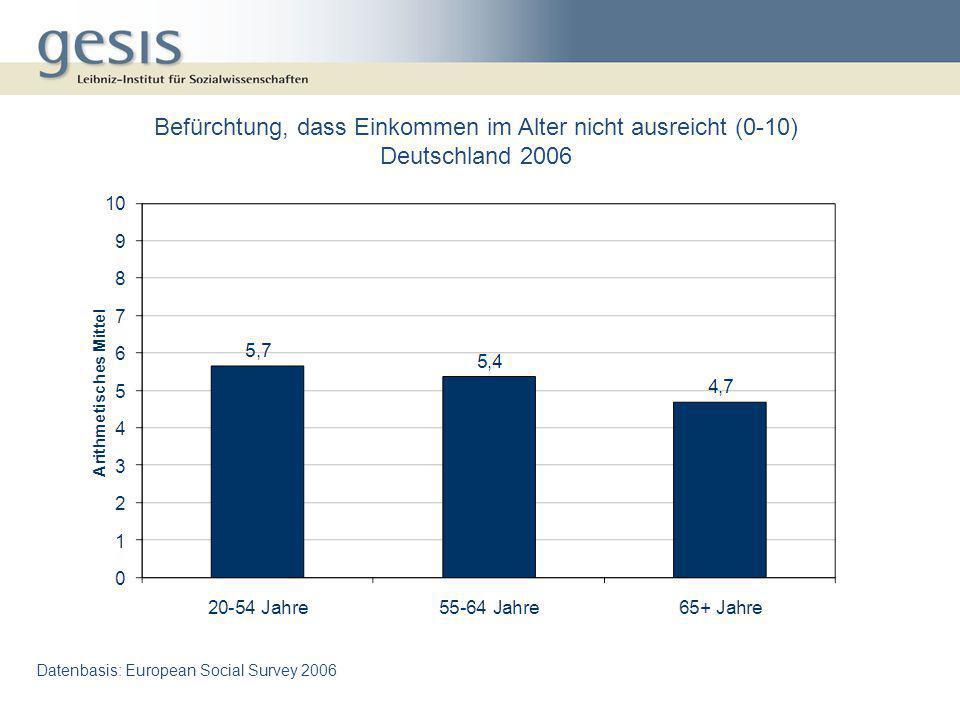 Befürchtung, dass Einkommen im Alter nicht ausreicht (0-10) Deutschland 2006 Datenbasis: European Social Survey 2006