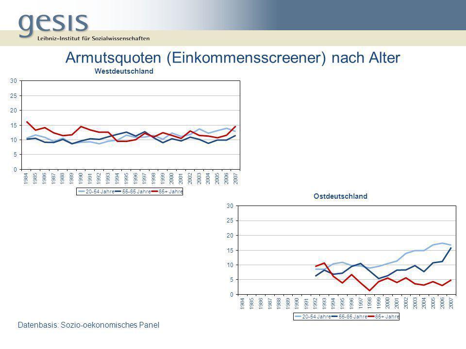 Armutsquoten (Einkommensscreener) nach Alter Datenbasis: Sozio-oekonomisches Panel Westdeutschland 0 5 10 15 20 25 30 19841985198619871988198919901991
