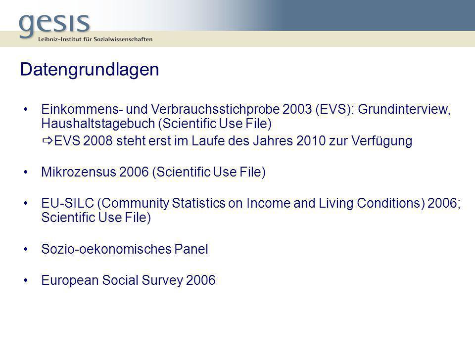 Datengrundlagen Einkommens- und Verbrauchsstichprobe 2003 (EVS): Grundinterview, Haushaltstagebuch (Scientific Use File) EVS 2008 steht erst im Laufe