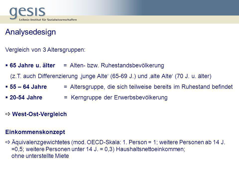 Zurechtkommen mit dem Einkommen Deutschland 2006 Datenbasis: EU-SILC 2006