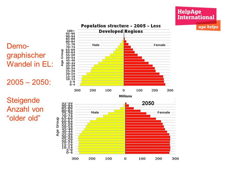 Demo- graphischer Wandel in EL: 2005 – 2050: Steigende Anzahl von older old 2050