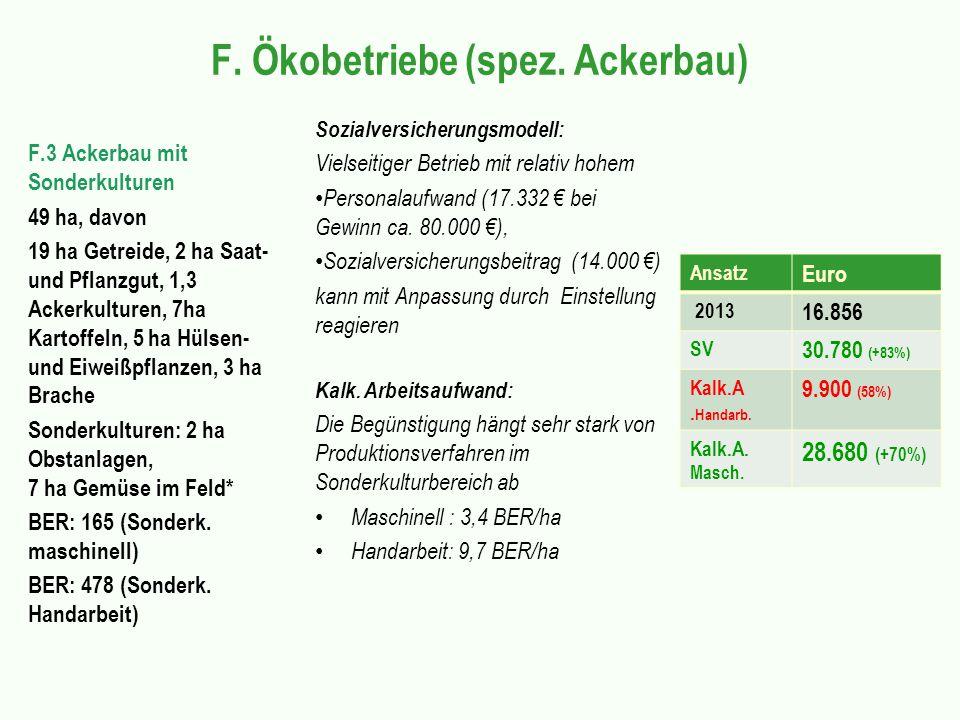 F. Ökobetriebe (spez. Ackerbau) F.3 Ackerbau mit Sonderkulturen 49 ha, davon 19 ha Getreide, 2 ha Saat- und Pflanzgut, 1,3 Ackerkulturen, 7ha Kartoffe