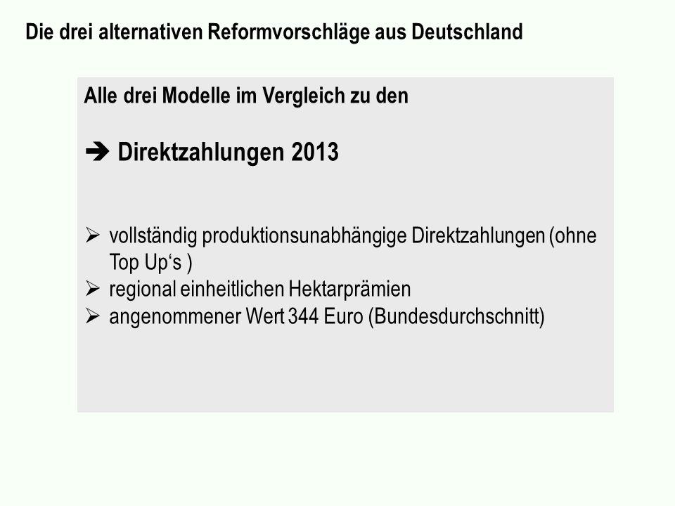 Alle drei Modelle im Vergleich zu den Direktzahlungen 2013 vollständig produktionsunabhängige Direktzahlungen (ohne Top Ups ) regional einheitlichen H