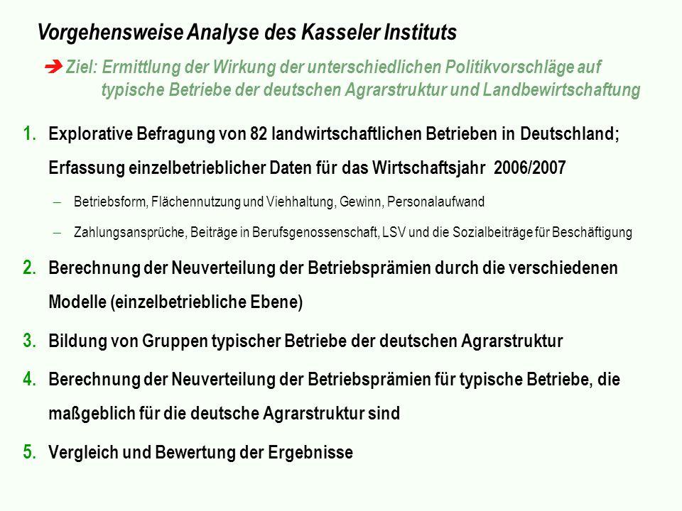 1. Explorative Befragung von 82 landwirtschaftlichen Betrieben in Deutschland; Erfassung einzelbetrieblicher Daten für das Wirtschaftsjahr 2006/2007 B