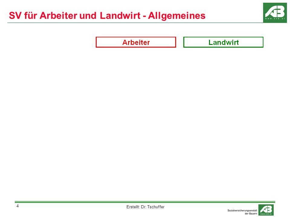 Erstellt: Dr. Tschuffer 4 SV für Arbeiter und Landwirt - Allgemeines