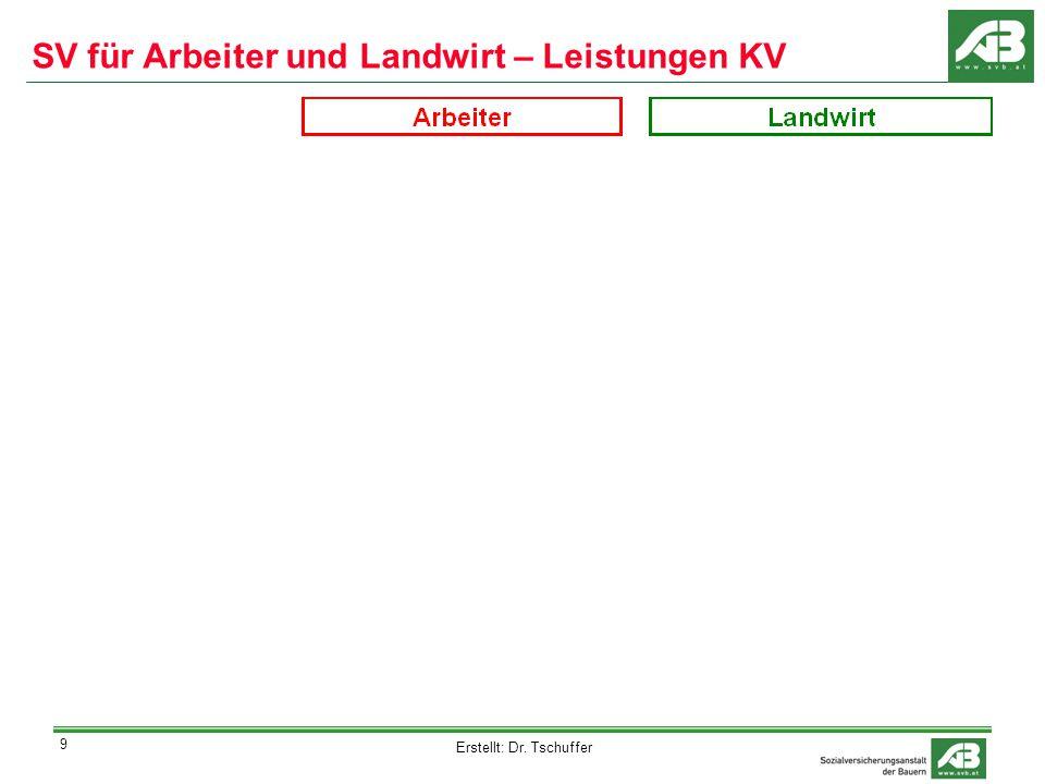 Erstellt: Dr. Tschuffer 9 SV für Arbeiter und Landwirt – Leistungen KV