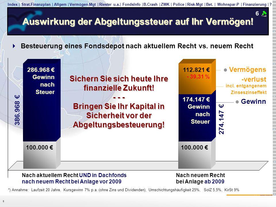 ...... © monad Allgem  Index  ZWK  Riester u.a. Wohnspar-P  Finanzierung  B.Crash   FondsInfo  Police  Strat.Finanzplan   ?Bet.  Risk-Mgt  Vermögen-Mg