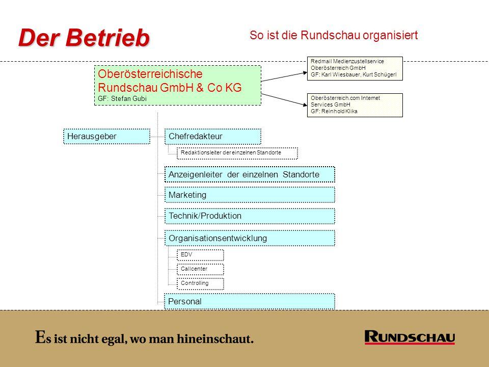 Der Betrieb Redmail Medienzustellservice Oberösterreich GmbH GF: Karl Wiesbauer, Kurt Schügerl Oberösterreich.com Internet Services GmbH GF: Reinhold