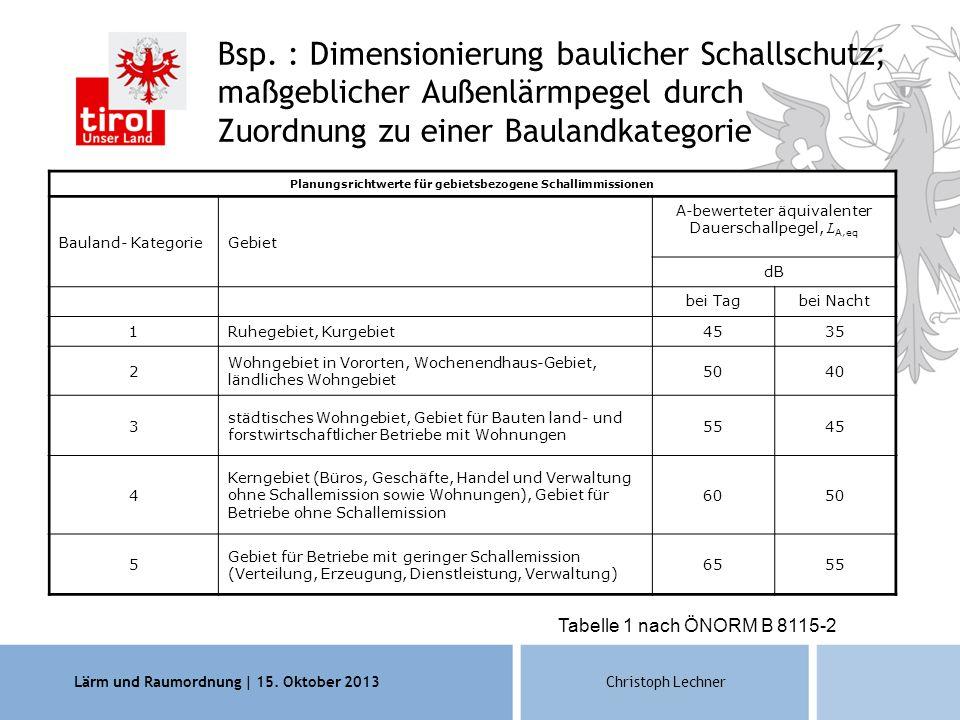 Lärm und Raumordnung | 15. Oktober 2013Christoph Lechner Beispiel http://www.laerminfo.at