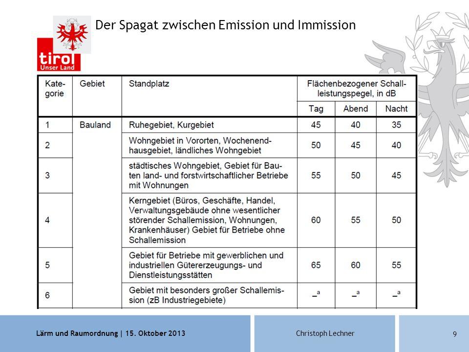 Lärm und Raumordnung | 15. Oktober 2013Christoph Lechner 10 Umgebungslärmrichtlinie