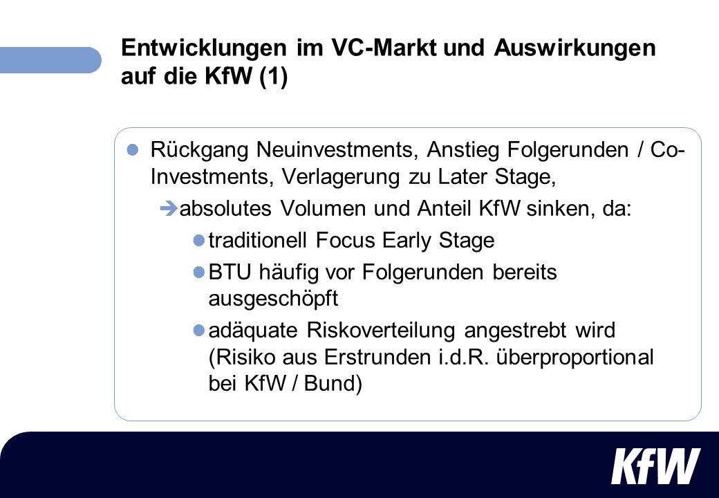 Entwicklungen im VC-Markt und Auswirkungen auf die KfW (1) Rückgang Neuinvestments, Anstieg Folgerunden / Co- Investments, Verlagerung zu Later Stage,