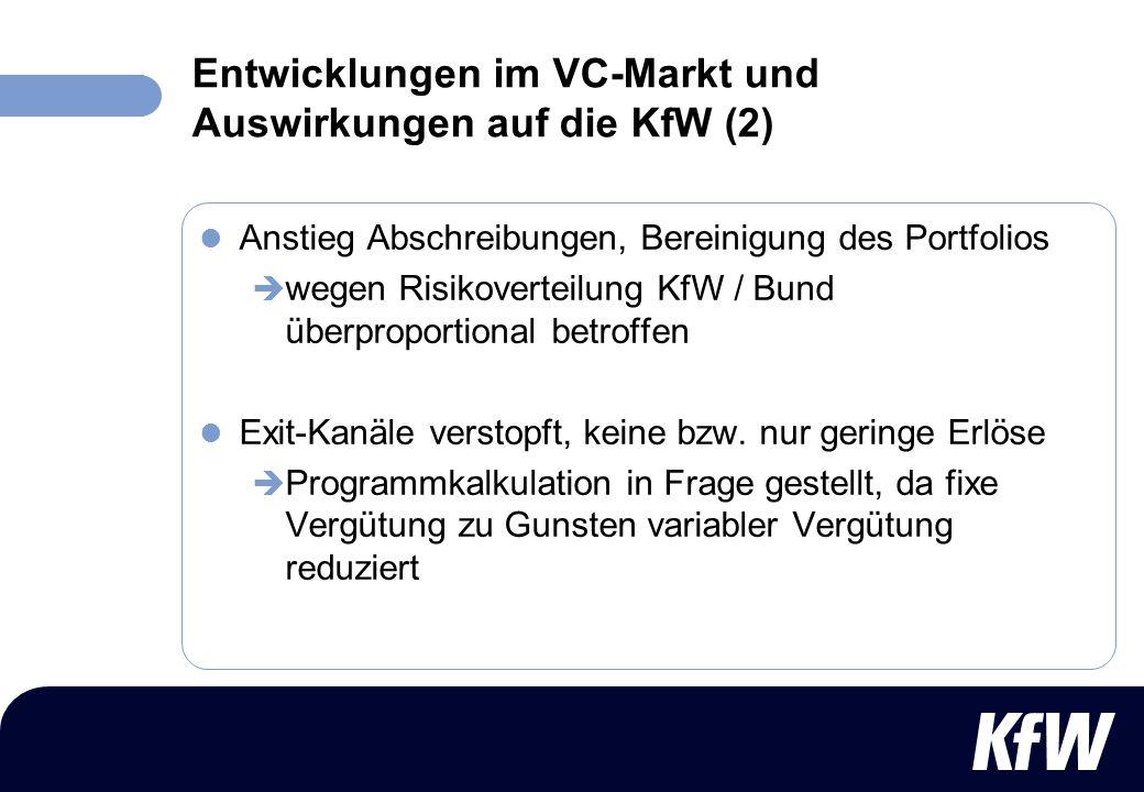 Entwicklungen im VC-Markt und Auswirkungen auf die KfW (2) Anstieg Abschreibungen, Bereinigung des Portfolios wegen Risikoverteilung KfW / Bund überpr