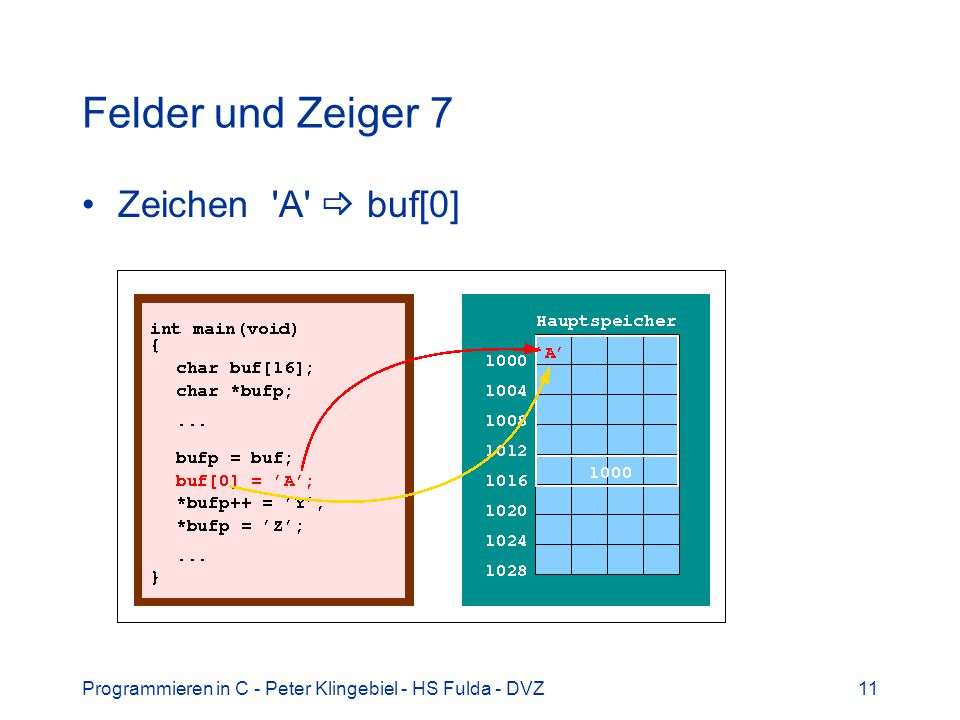 Programmieren in C - Peter Klingebiel - HS Fulda - DVZ11 Felder und Zeiger 7 Zeichen 'A' buf[0]