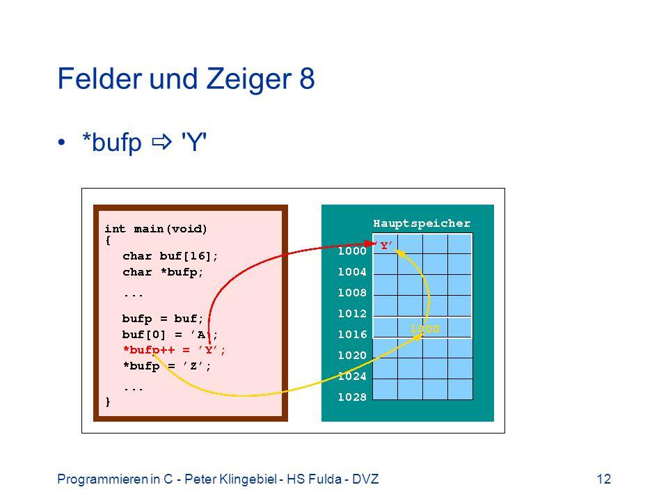 Programmieren in C - Peter Klingebiel - HS Fulda - DVZ12 Felder und Zeiger 8 *bufp 'Y'