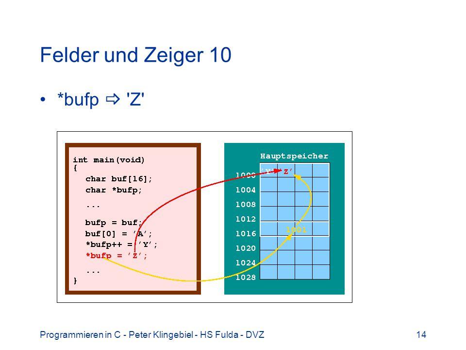 Programmieren in C - Peter Klingebiel - HS Fulda - DVZ14 Felder und Zeiger 10 *bufp 'Z'