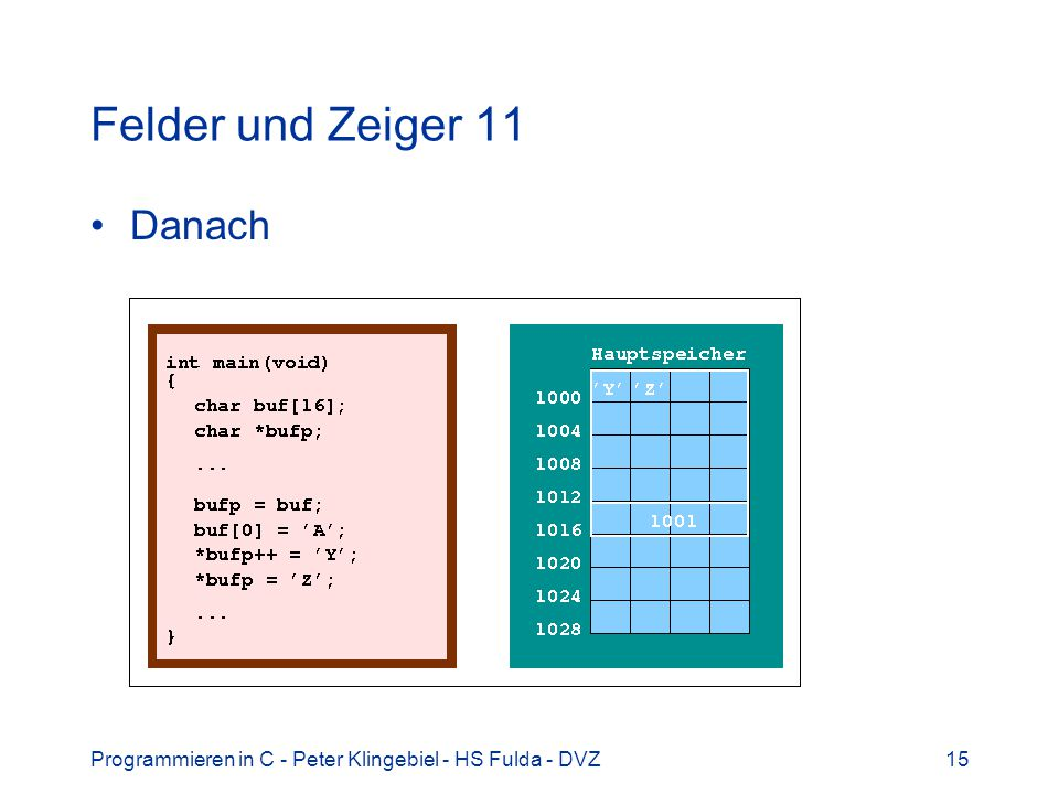 Programmieren in C - Peter Klingebiel - HS Fulda - DVZ15 Felder und Zeiger 11 Danach
