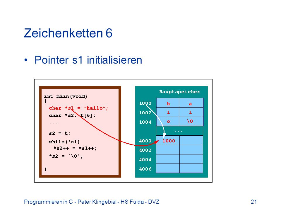 Programmieren in C - Peter Klingebiel - HS Fulda - DVZ21 Zeichenketten 6 Pointer s1 initialisieren