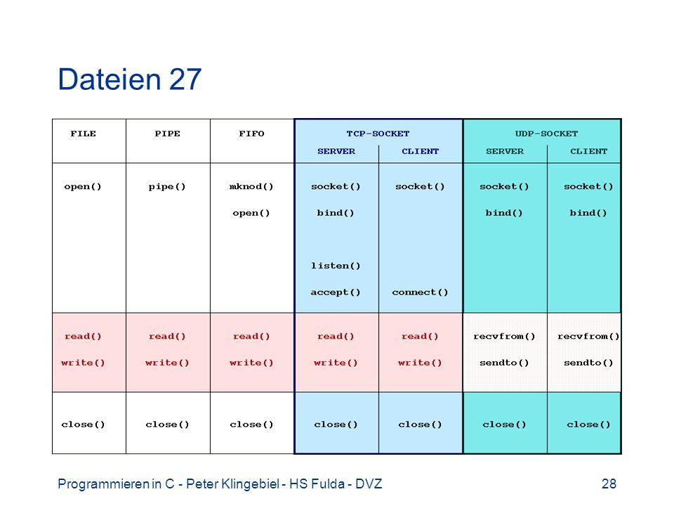 Programmieren in C - Peter Klingebiel - HS Fulda - DVZ28 Dateien 27