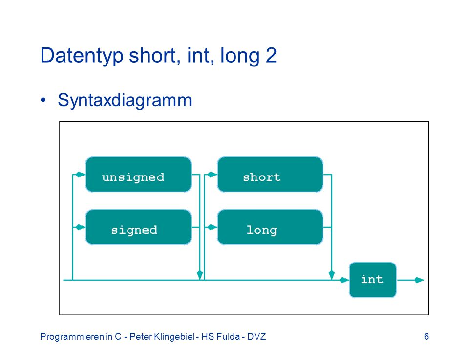 Programmieren in C - Peter Klingebiel - HS Fulda - DVZ6 Datentyp short, int, long 2 Syntaxdiagramm