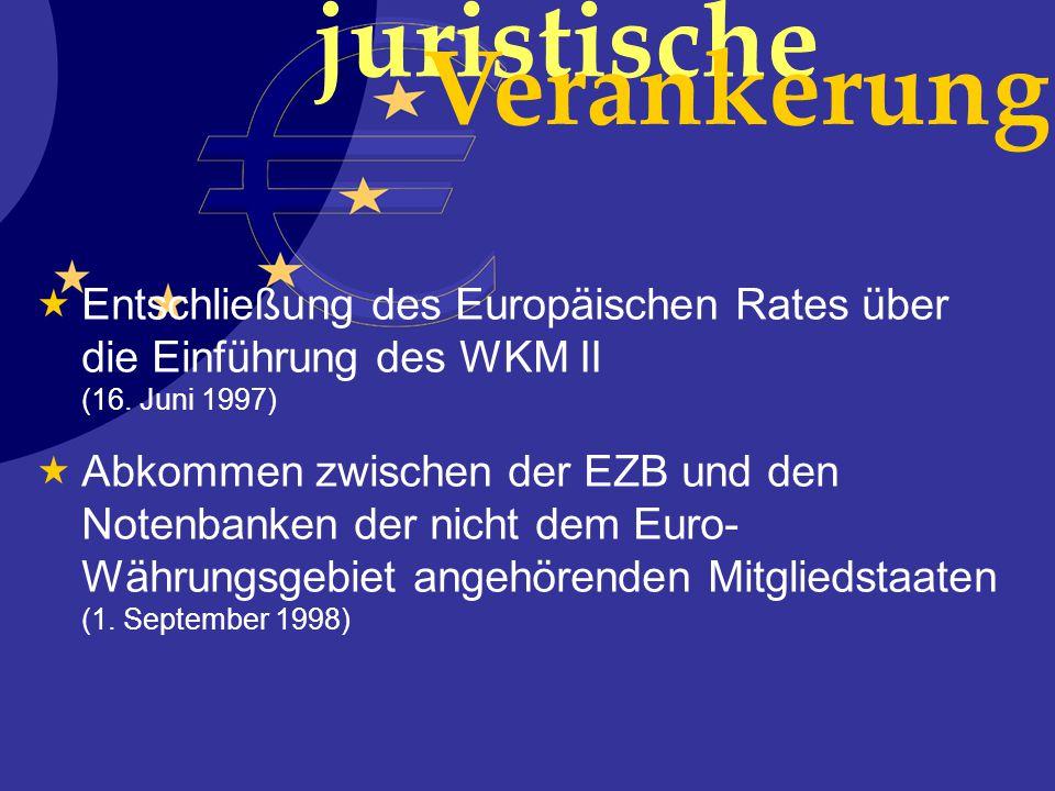juristische Verankerung Entschließung des Europäischen Rates über die Einführung des WKM II (16. Juni 1997) Abkommen zwischen der EZB und den Notenban