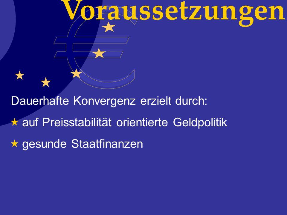 Ziele Dämpfung von Wechselkursschwankungen ungehinderten Austausch von Waren und Dienstleistungen Unterstützung der Nicht-EWU-Mitglieder bei ihrer stabilitätsorientierten Politik und Konvergenzbemühungen Teilnahme ist freiwillig