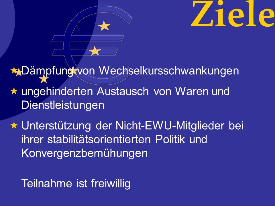 Ziele Dämpfung von Wechselkursschwankungen ungehinderten Austausch von Waren und Dienstleistungen Unterstützung der Nicht-EWU-Mitglieder bei ihrer sta