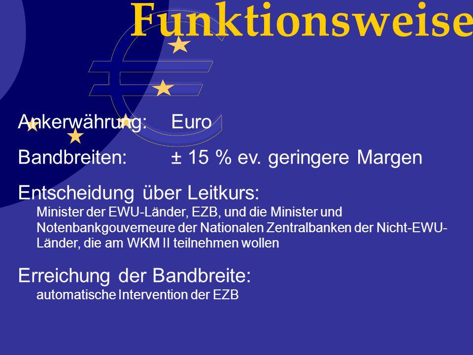 Funktionsweise Ankerwährung:Euro Bandbreiten:± 15 % ev. geringere Margen Entscheidung über Leitkurs: Minister der EWU-Länder, EZB, und die Minister un