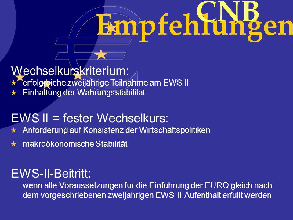 Empfehlungen CNB Wechselkurskriterium: erfolgreiche zweijährige Teilnahme am EWS II Einhaltung der Währungsstabilität EWS II = fester Wechselkurs: Anforderung auf Konsistenz der Wirtschaftspolitiken makroökonomische Stabilität EWS-II-Beitritt: wenn alle Voraussetzungen für die Einführung der EURO gleich nach dem vorgeschriebenen zweijährigen EWS-II-Aufenthalt erfüllt werden