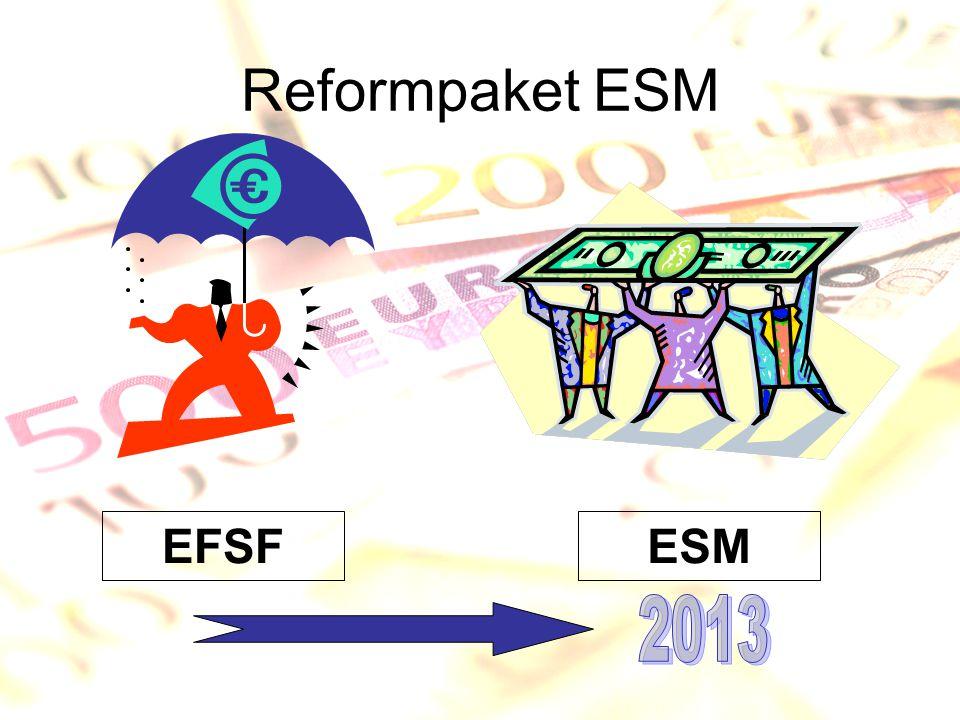 Reformpaket ESM EFSFESM