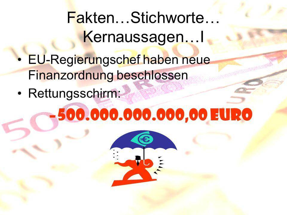 Fakten…Stichworte… Kernaussagen…I EU-Regierungschef haben neue Finanzordnung beschlossen Rettungsschirm: –500.000.000.000,00 Euro