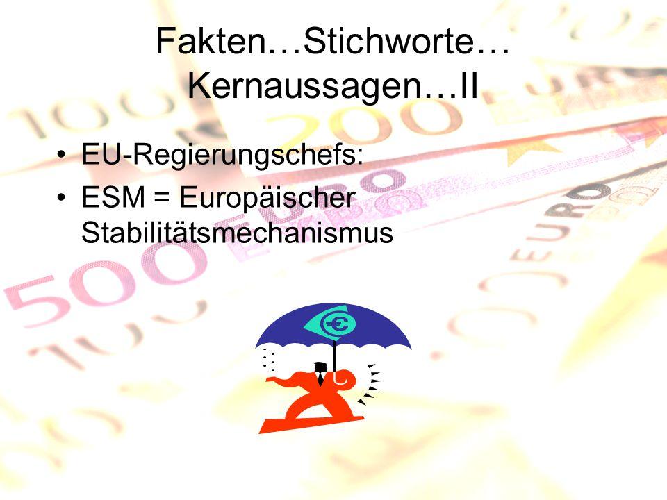 Fakten…Stichworte… Kernaussagen…II EU-Regierungschefs: ESM = Europäischer Stabilitätsmechanismus