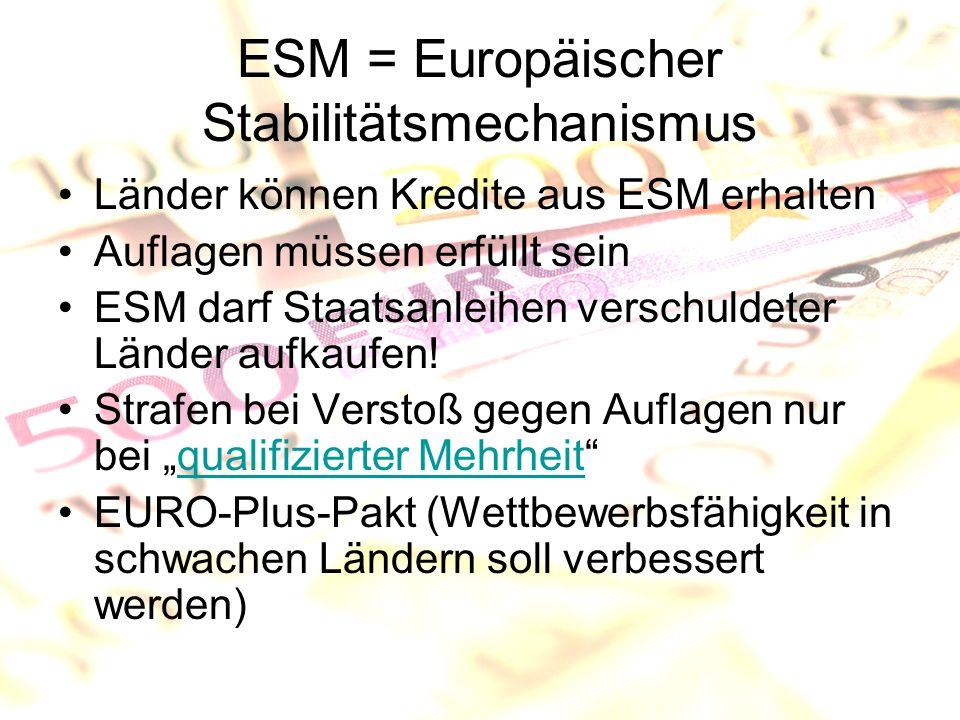 Länder können Kredite aus ESM erhalten Auflagen müssen erfüllt sein ESM darf Staatsanleihen verschuldeter Länder aufkaufen.