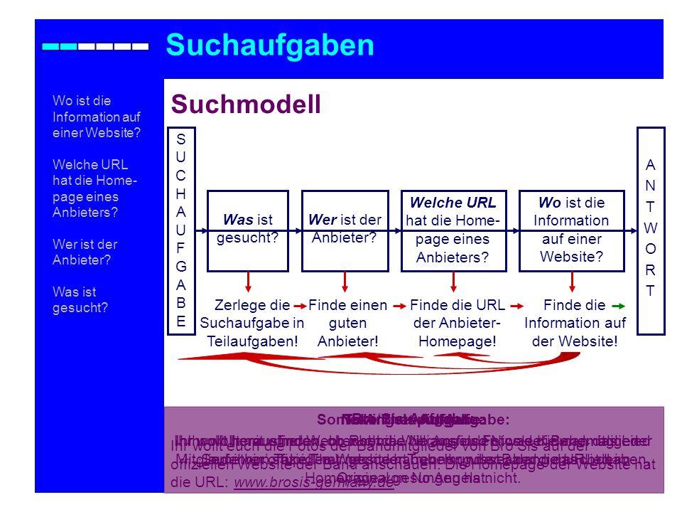 Suchaufgaben Suchmodell ANTWORTANTWORT SUCHAUFGABESUCHAUFGABE Wer ist der Anbieter.