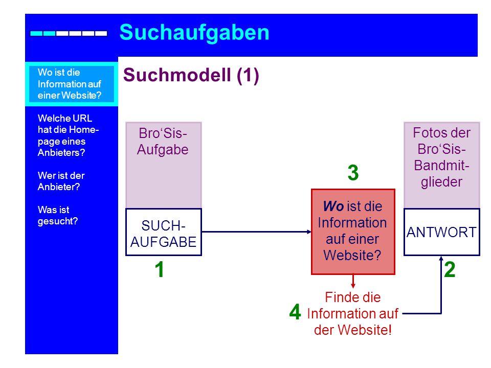 Suchaufgaben Wo ist die Information auf einer Website.