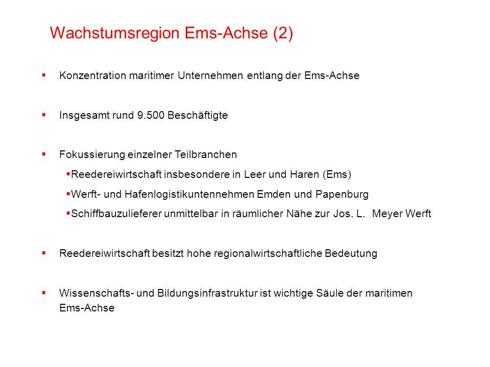 Wachstumsregion Ems-Achse (2) Konzentration maritimer Unternehmen entlang der Ems-Achse Insgesamt rund 9.500 Beschäftigte Fokussierung einzelner Teilb