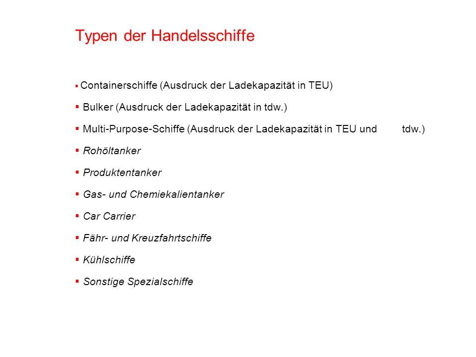 Typen der Handelsschiffe Containerschiffe (Ausdruck der Ladekapazität in TEU) Bulker (Ausdruck der Ladekapazität in tdw.) Multi-Purpose-Schiffe (Ausdr