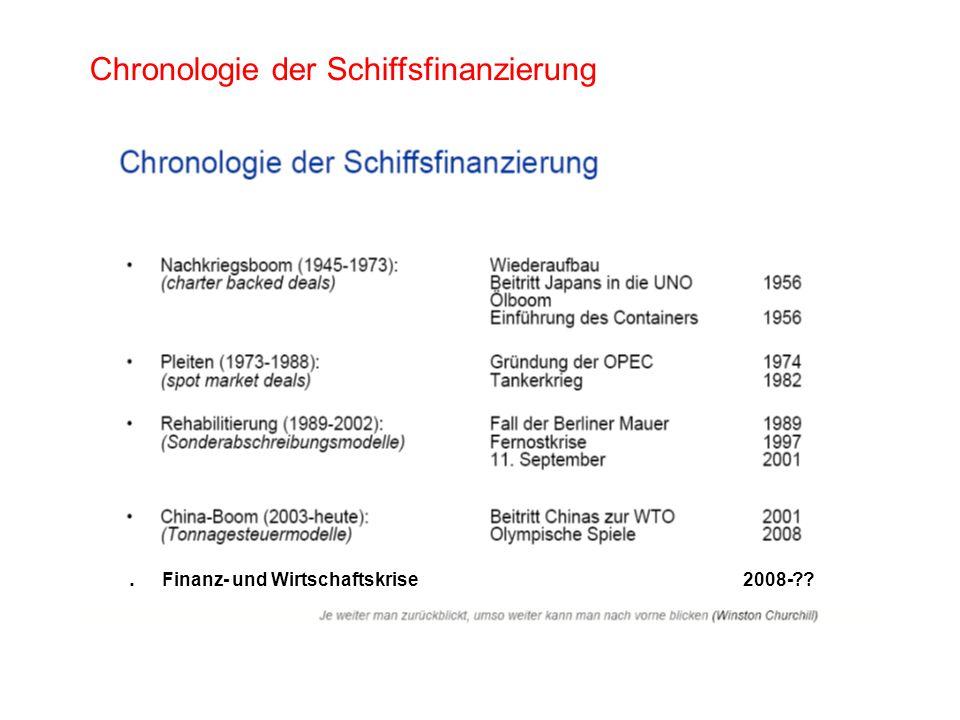 Chronologie der Schiffsfinanzierung. Finanz- und Wirtschaftskrise 2008-??