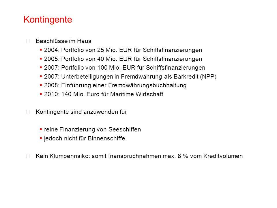 Kontingente Beschlüsse im Haus 2004: Portfolio von 25 Mio. EUR für Schiffsfinanzierungen 2005: Portfolio von 40 Mio. EUR für Schiffsfinanzierungen 200