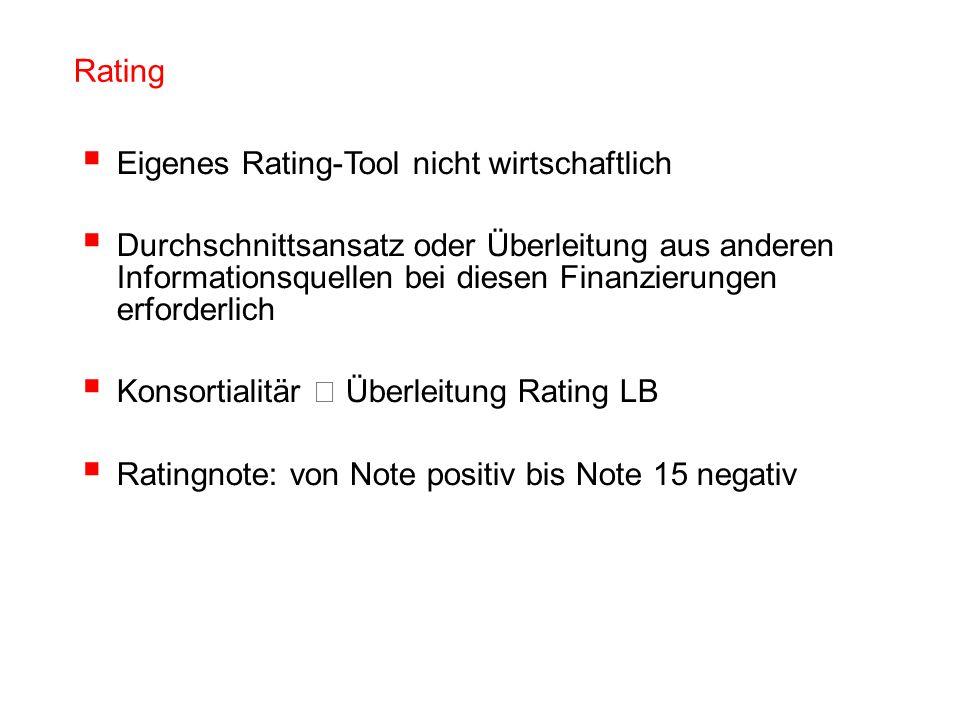 Rating Eigenes Rating-Tool nicht wirtschaftlich Durchschnittsansatz oder Überleitung aus anderen Informationsquellen bei diesen Finanzierungen erforde