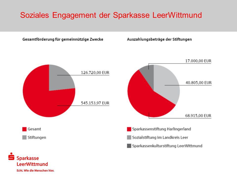 Soziales Engagement der Sparkasse LeerWittmund